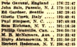 Johnny Salo - 1929 Bunion Derby | Ultrarunning History